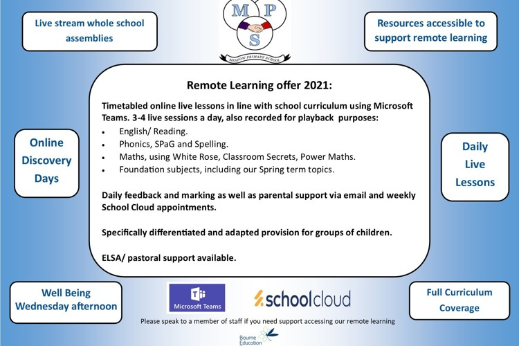 Remote learning offer 2021